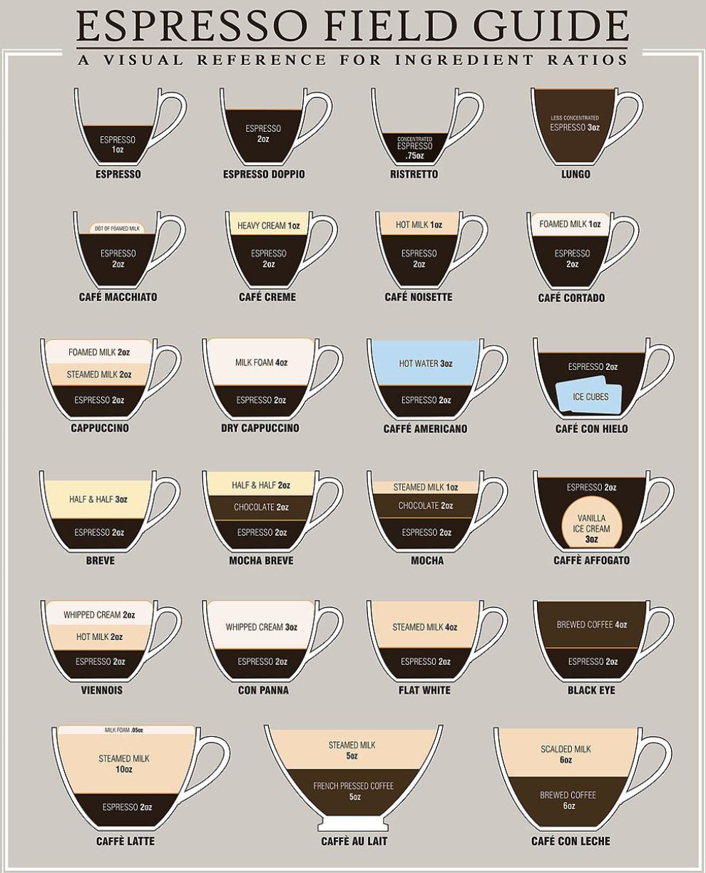 espresso-guide