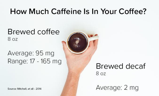 caffeine-level-coffee