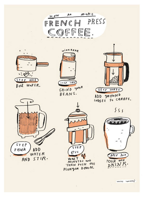 French Press Coffee Maker How To Clean : How to Make French Press Coffee The First Pull