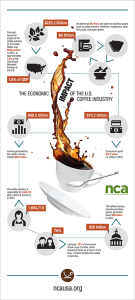 coffee_IMPACT_infographic_thumb