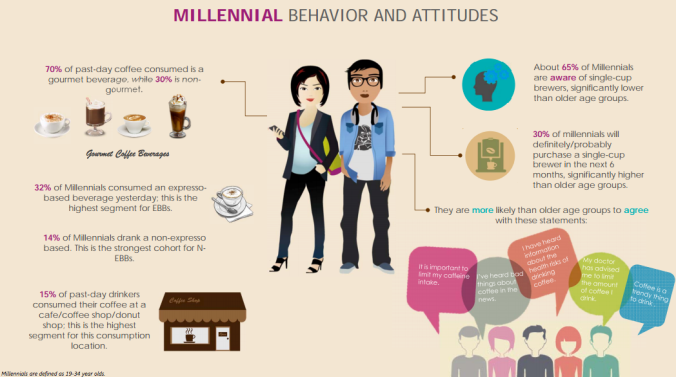 generational-infographic.png